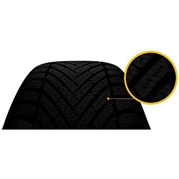 Zimní pneumatika Pirelli