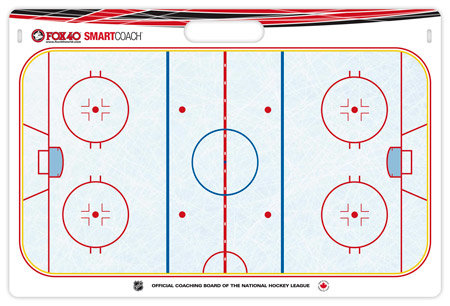 Hokejová trenérská tabule - Taktická tabule FOX 40 Pro Rigid Carry Board 61 x 40,5 cm