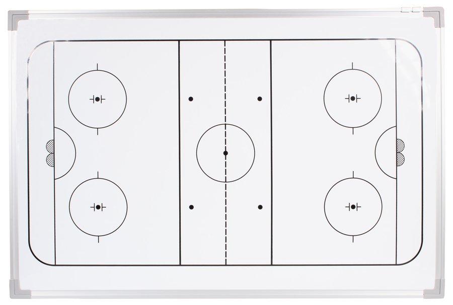 Hokejová trenérská tabule