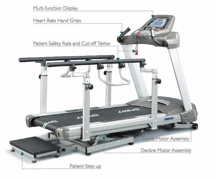 Běžecký pás MEDT200 Medical, Sole Fitness