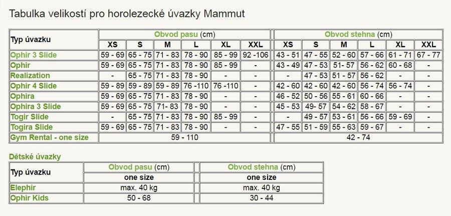Modro-zelený dámský horolezecký úvazek Ophir 3 Slide, MAMMUT - velikost L