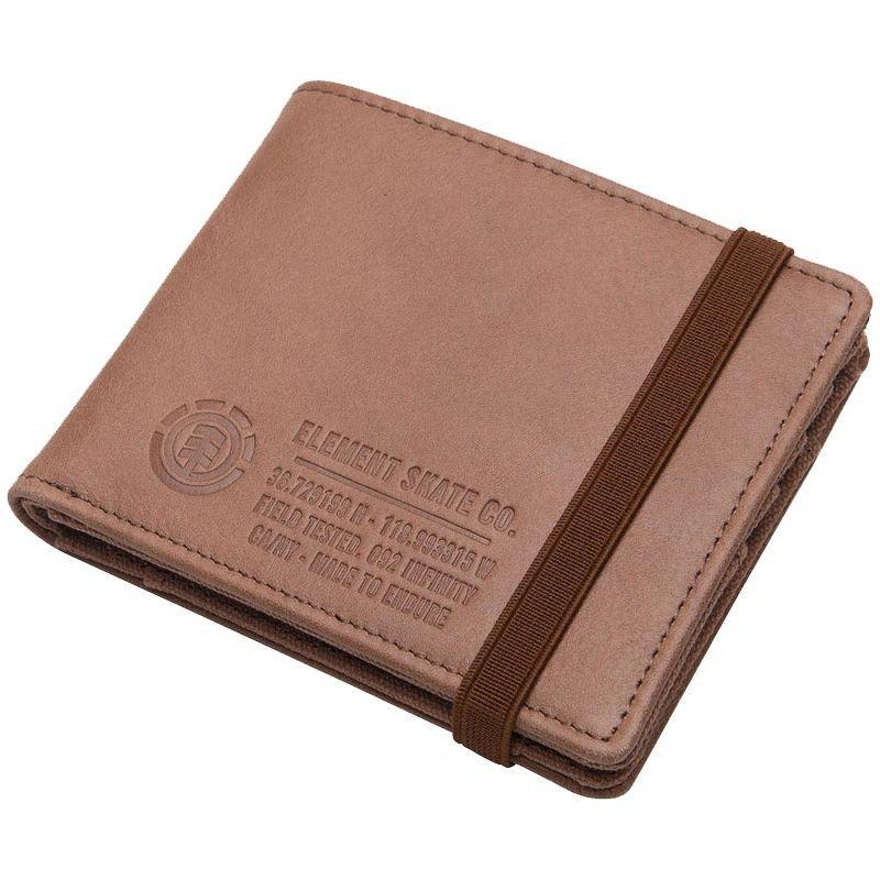 Pánská peněženka Element